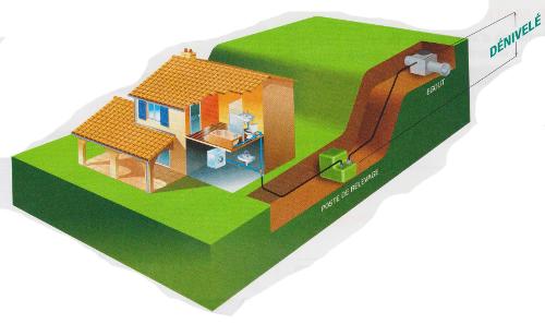 microstation d 39 puration svme eyvi dans l 39 aube. Black Bedroom Furniture Sets. Home Design Ideas